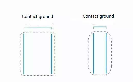 PIC3 contact ground